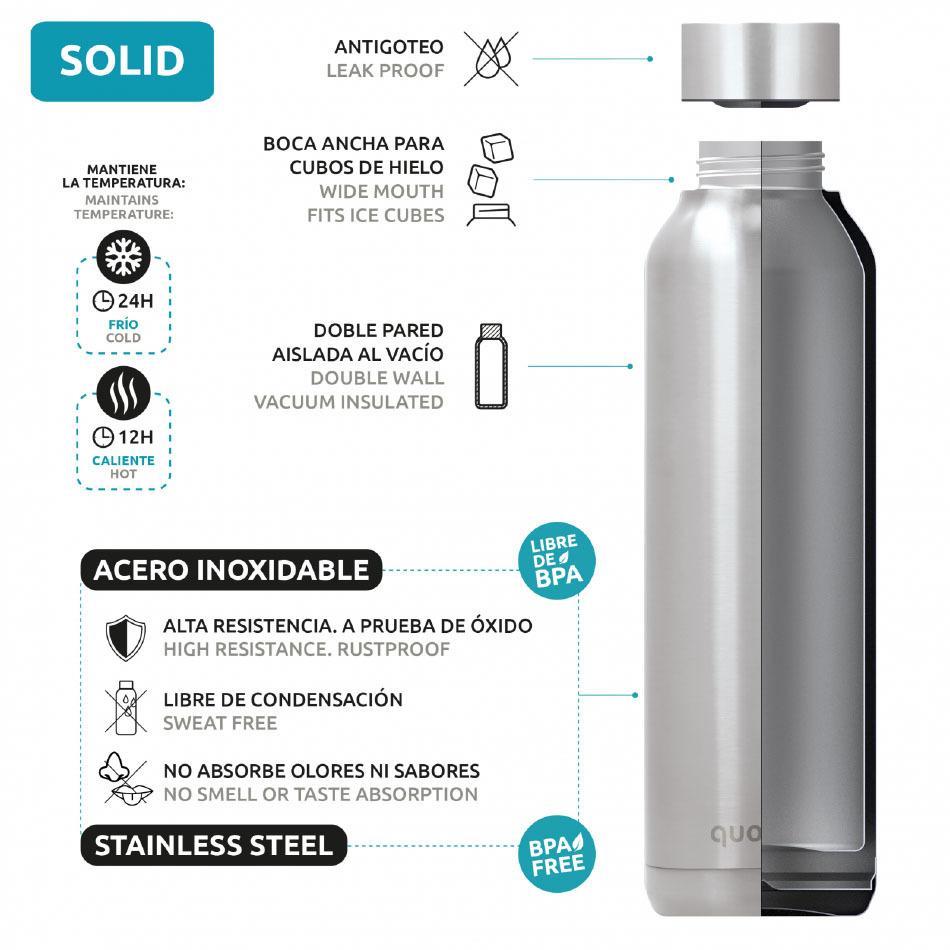 Quokka Solid Steel Aquamarine 630ml